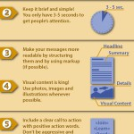 The Social Photographer - Part 2.1 - Infographics - Ho to get your message across