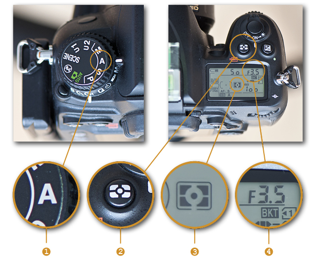 Setup example (Nikon D7000): Use A mode (1) to measure the exposures. Set your metering system to spot metering with your metering button (2). The symbol in the display (3) will only show the dot in the middle. Set the aperture (4).